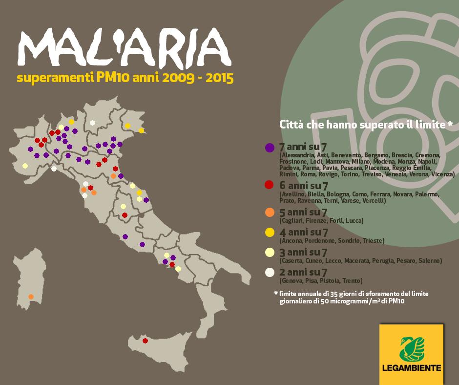 malaria 2016