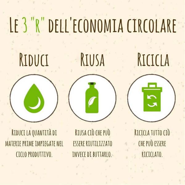3 R economia circolare